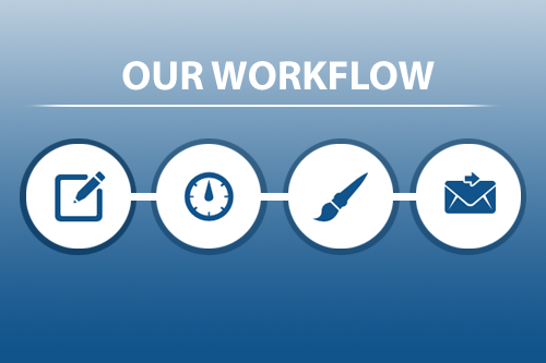our workflow